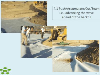 4.1 Push/Accumulate/Cut/Seam Method