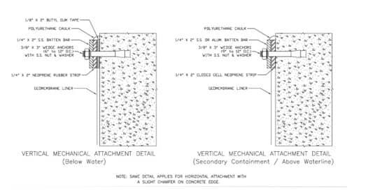 Figure 2: Typical Batten Detail